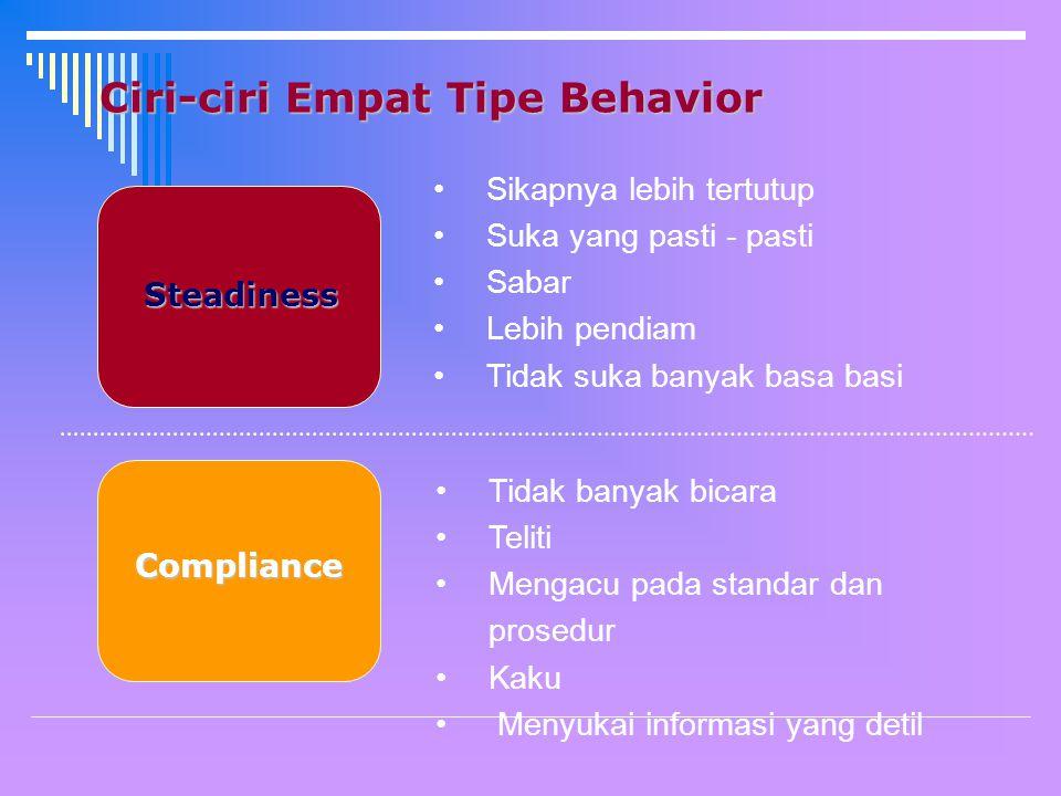 Ciri-ciri Empat Tipe Behavior Sikapnya lebih tertutup Suka yang pasti - pasti Sabar Lebih pendiam Tidak suka banyak basa basi Tidak banyak bicara Teliti Mengacu pada standar dan prosedur Kaku Menyukai informasi yang detil Steadiness Compliance