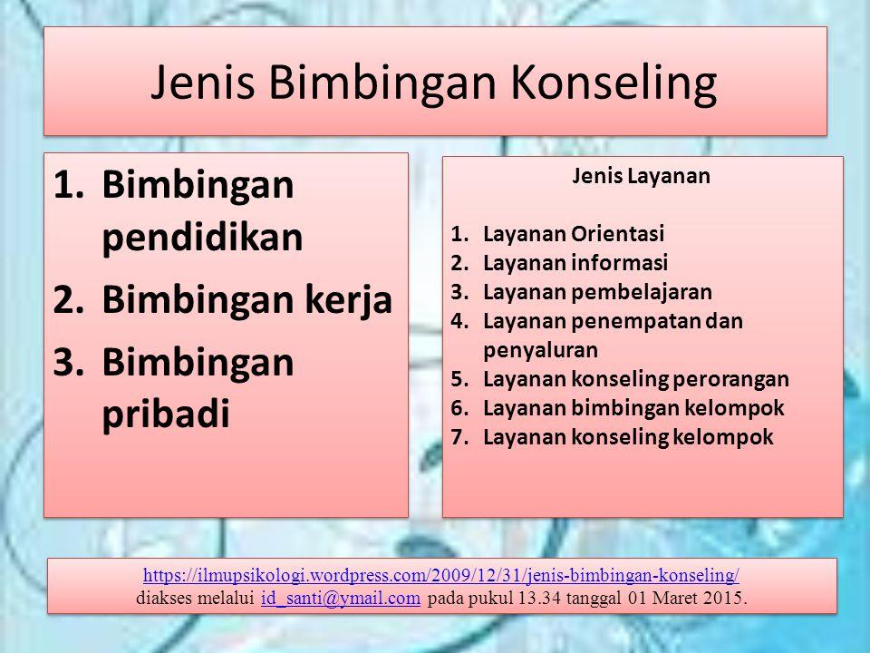 Fungsi Bimbingan Konseling 1.Fungsi pemahaman 2.Fungsi pengentasan 3.Fungsi pencegahan 4.Fungsi pemeliharaan dan pengembangan Prof. Dr. Prayitno, M.Sc