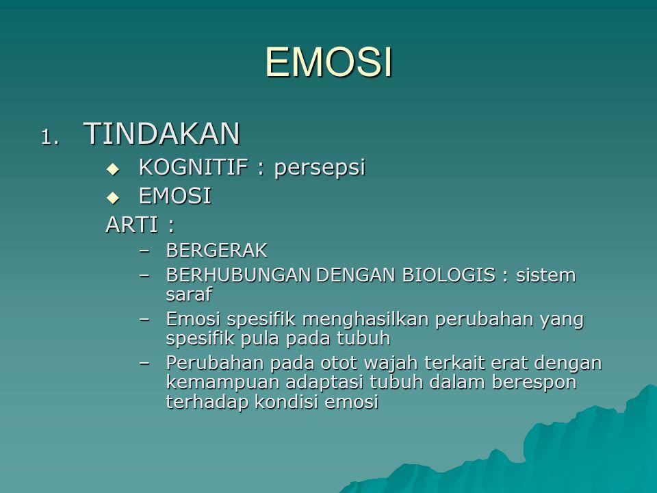 EMOSI 1. TINDAKAN  KOGNITIF : persepsi  EMOSI ARTI : –BERGERAK –BERHUBUNGAN DENGAN BIOLOGIS : sistem saraf –Emosi spesifik menghasilkan perubahan ya