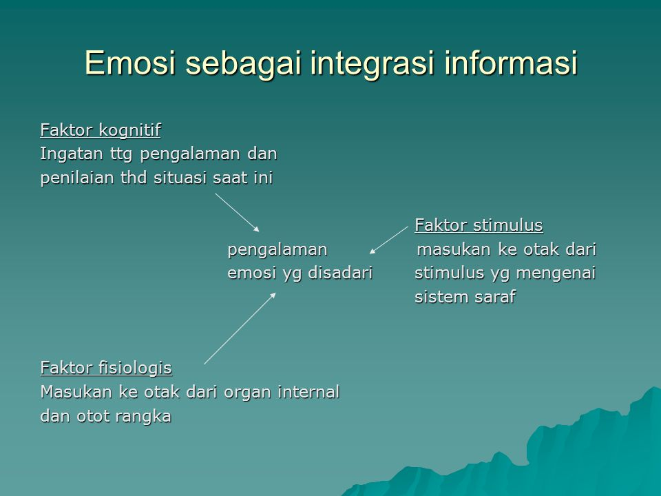 Emosi sebagai integrasi informasi Faktor kognitif Ingatan ttg pengalaman dan penilaian thd situasi saat ini Faktor stimulus Faktor stimulus pengalaman masukan ke otak dari pengalaman masukan ke otak dari emosi yg disadari stimulus yg mengenai emosi yg disadari stimulus yg mengenai sistem saraf sistem saraf Faktor fisiologis Masukan ke otak dari organ internal dan otot rangka