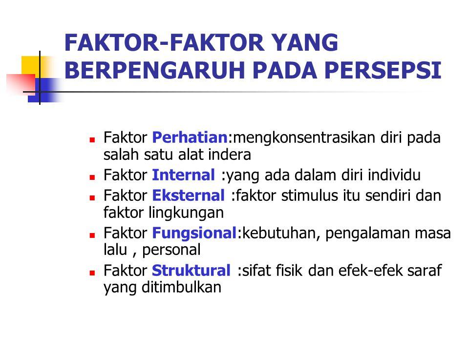 FAKTOR-FAKTOR YANG BERPENGARUH PADA PERSEPSI Faktor Perhatian:mengkonsentrasikan diri pada salah satu alat indera Faktor Internal :yang ada dalam diri