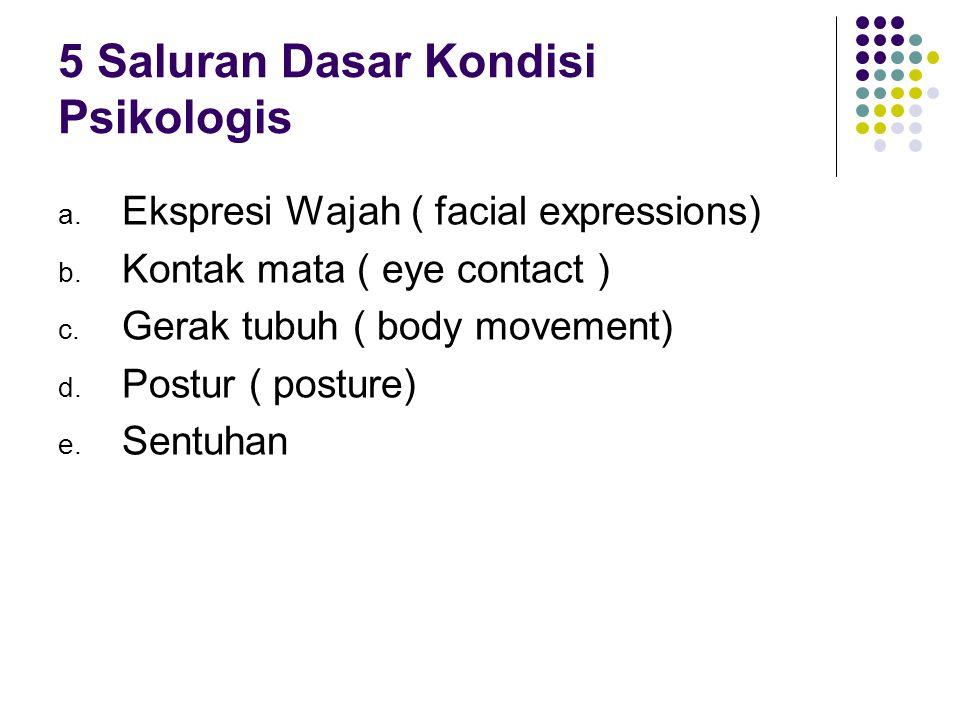 5 Saluran Dasar Kondisi Psikologis a. Ekspresi Wajah ( facial expressions) b. Kontak mata ( eye contact ) c. Gerak tubuh ( body movement) d. Postur (