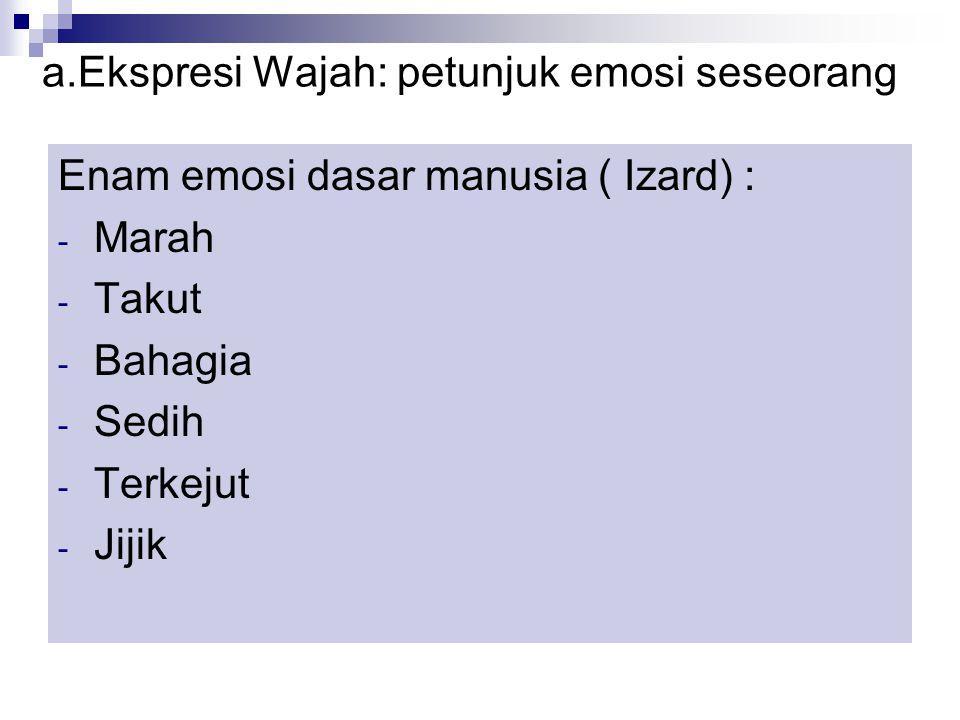 a.Ekspresi Wajah: petunjuk emosi seseorang Enam emosi dasar manusia ( Izard) : - Marah - Takut - Bahagia - Sedih - Terkejut - Jijik