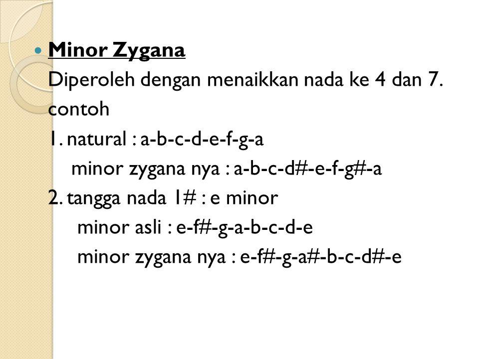 Minor Zygana Diperoleh dengan menaikkan nada ke 4 dan 7.