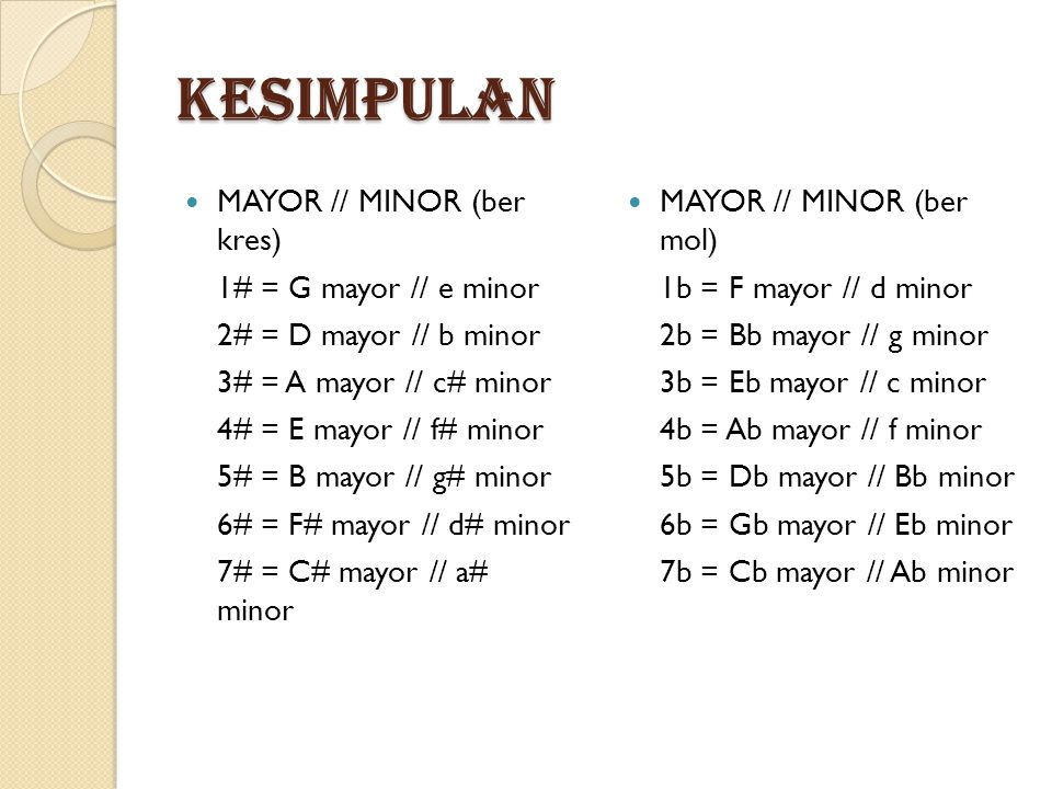 KESIMPULAN MAYOR // MINOR (ber kres) 1# = G mayor // e minor 2# = D mayor // b minor 3# = A mayor // c# minor 4# = E mayor // f# minor 5# = B mayor //