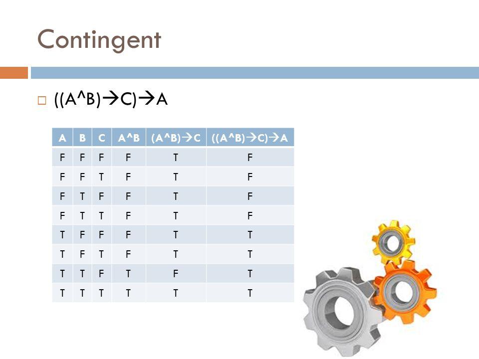 Contingent  ((A^B)  C)  A ABCA^B (A^B)  C((A^B)  C)  A FFFFTF FFTFTF FTFFTF FTTFTF TFFFTT TFTFTT TTFTFT TTTTTT