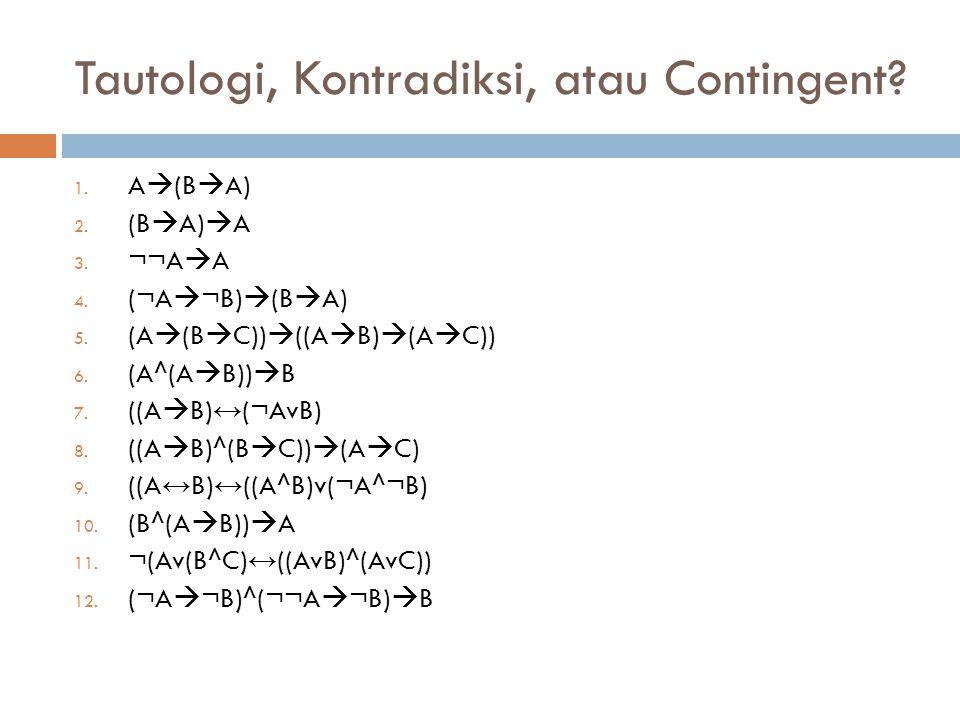 Tautologi, Kontradiksi, atau Contingent? 1. A  (B  A) 2. (B  A)  A 3. ¬¬A  A 4. (¬A  ¬B)  (B  A) 5. (A  (B  C))  ((A  B)  (A  C)) 6. (A^