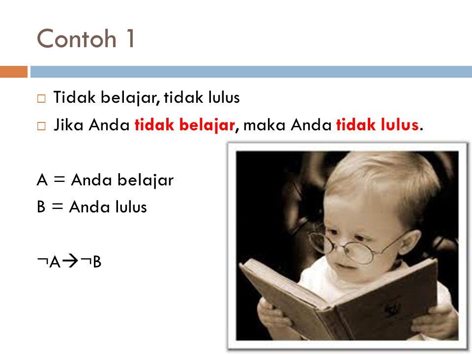 Contoh 1  Tidak belajar, tidak lulus  Jika Anda tidak belajar, maka Anda tidak lulus. A = Anda belajar B = Anda lulus ¬A  ¬B