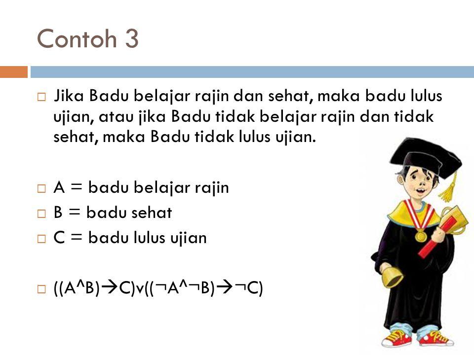 Tautologi, Kontradiksi, atau Contingent.1. A  (B  A) 2.
