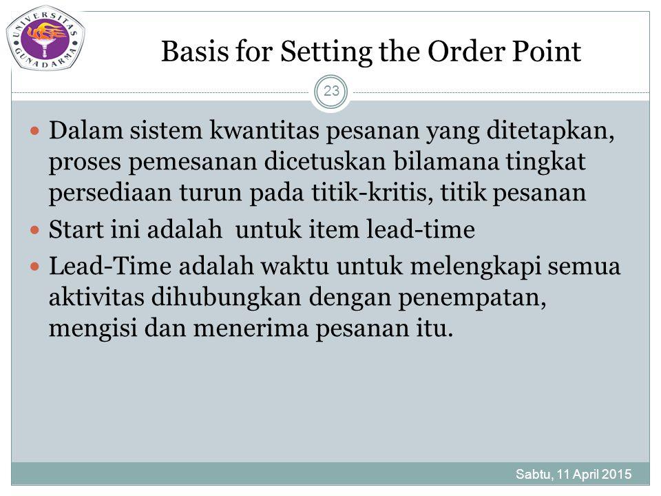 Basis for Setting the Order Point Dalam sistem kwantitas pesanan yang ditetapkan, proses pemesanan dicetuskan bilamana tingkat persediaan turun pada titik-kritis, titik pesanan Start ini adalah untuk item lead-time Lead-Time adalah waktu untuk melengkapi semua aktivitas dihubungkan dengan penempatan, mengisi dan menerima pesanan itu.