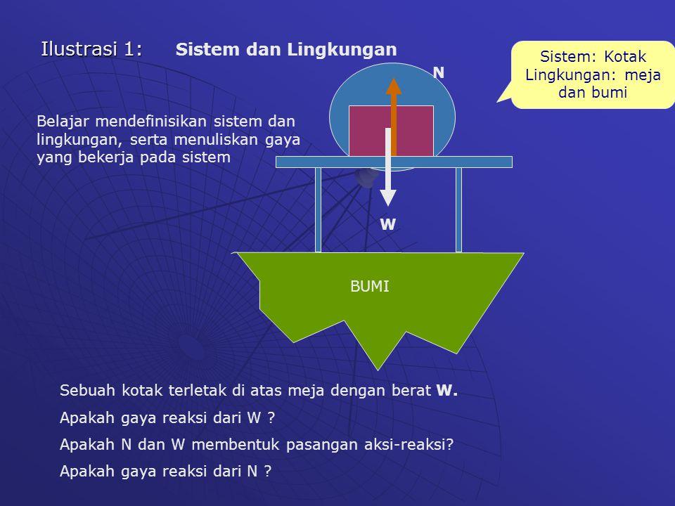 Ilustrasi 1: BUMI W N Sebuah kotak terletak di atas meja dengan berat W. Apakah gaya reaksi dari W ? Apakah N dan W membentuk pasangan aksi-reaksi? Ap