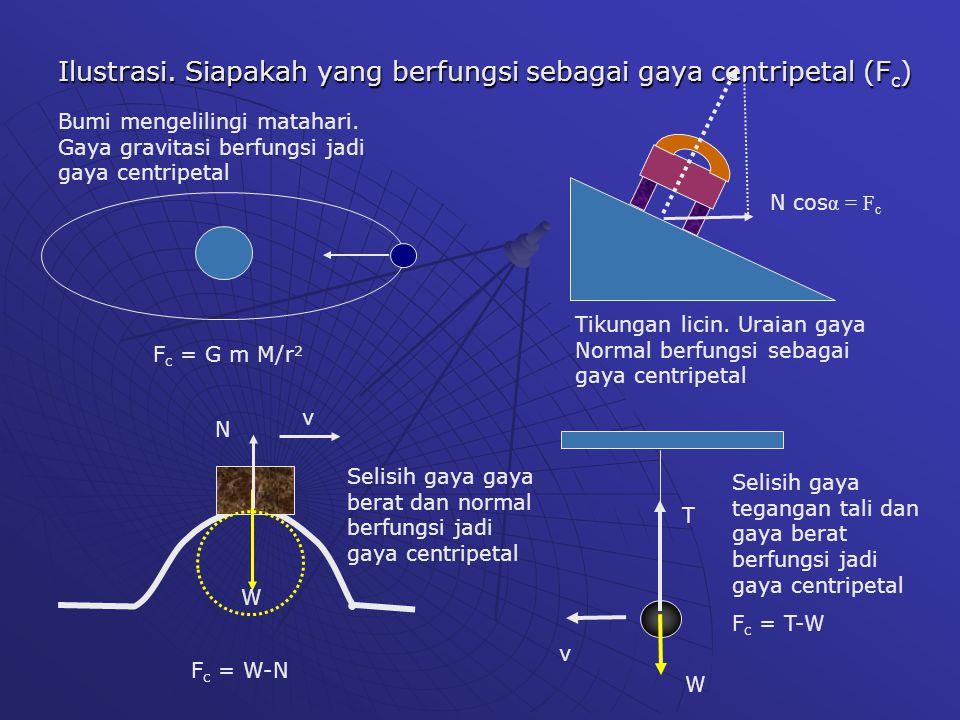 Ilustrasi. Siapakah yang berfungsi sebagai gaya centripetal (F c ) F c = G m M/r 2 Bumi mengelilingi matahari. Gaya gravitasi berfungsi jadi gaya cent