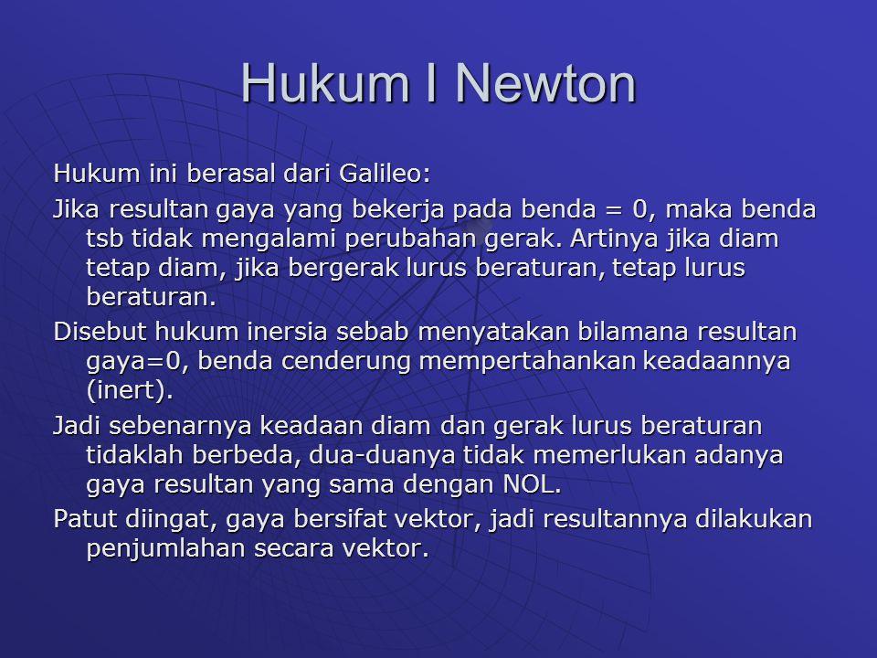 Hukum II Newton Perubahan gerak, berarti perubahan kecepatan alias mengalami percepatan.