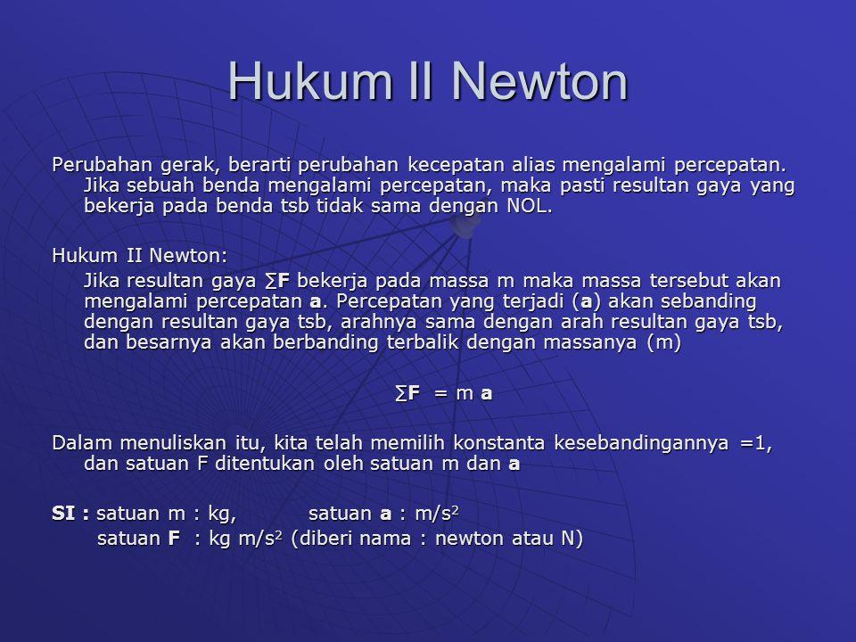 Hukum II Newton Perubahan gerak, berarti perubahan kecepatan alias mengalami percepatan. Jika sebuah benda mengalami percepatan, maka pasti resultan g
