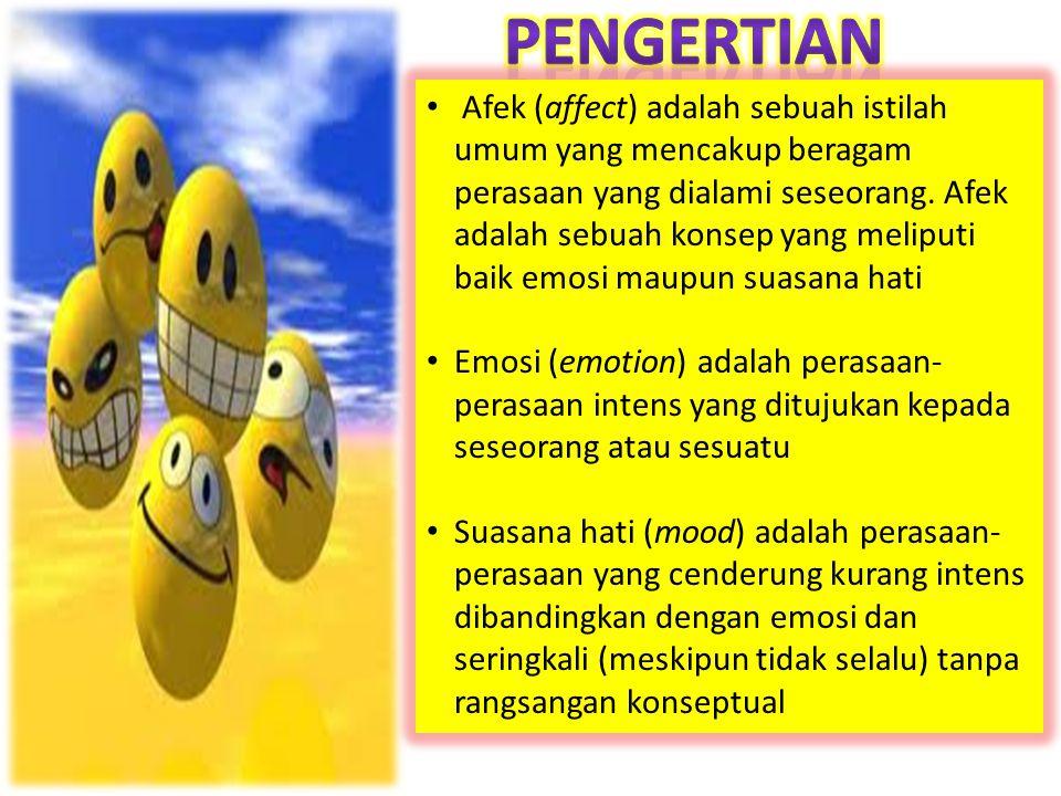 Afek (affect) adalah sebuah istilah umum yang mencakup beragam perasaan yang dialami seseorang. Afek adalah sebuah konsep yang meliputi baik emosi mau
