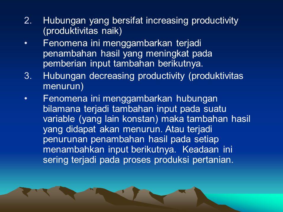 2.Hubungan yang bersifat increasing productivity (produktivitas naik) Fenomena ini menggambarkan terjadi penambahan hasil yang meningkat pada pemberian input tambahan berikutnya.