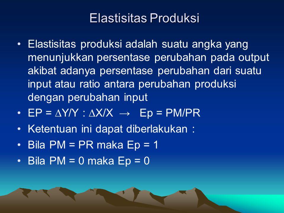 Elastisitas Produksi Elastisitas produksi adalah suatu angka yang menunjukkan persentase perubahan pada output akibat adanya persentase perubahan dari suatu input atau ratio antara perubahan produksi dengan perubahan input EP = ∆Y/Y : ∆X/X → Ep = PM/PR Ketentuan ini dapat diberlakukan : Bila PM = PR maka Ep = 1 Bila PM = 0 maka Ep = 0