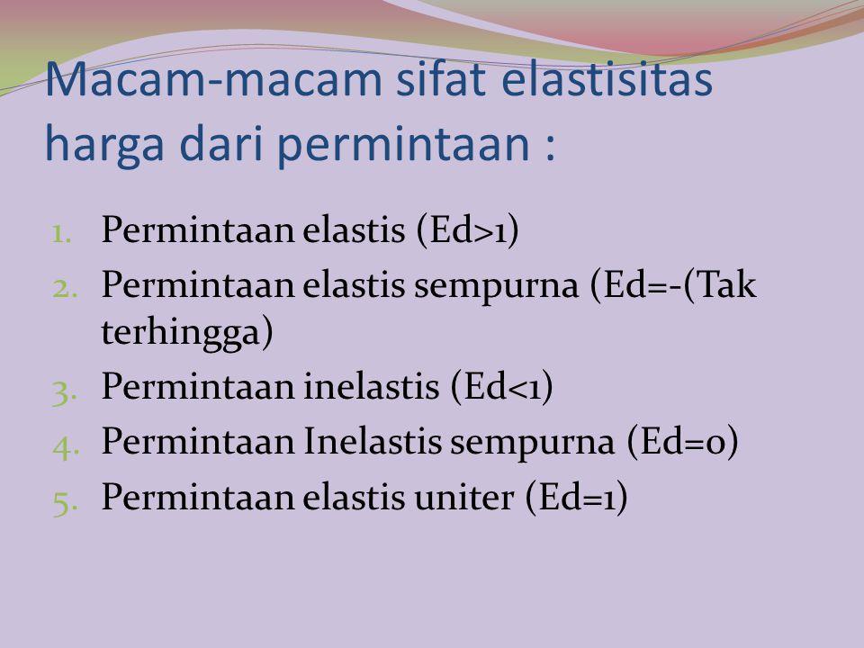 Macam-macam sifat elastisitas harga dari permintaan : 1. Permintaan elastis (Ed>1) 2. Permintaan elastis sempurna (Ed=-(Tak terhingga) 3. Permintaan i