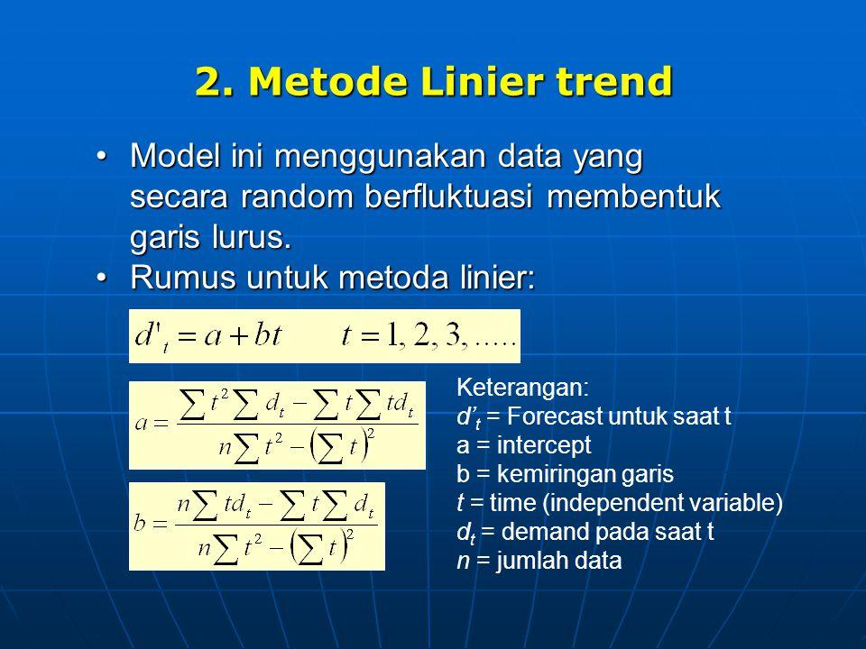 2. Metode Linier trend Keterangan: d' t = Forecast untuk saat t a = intercept b = kemiringan garis t = time (independent variable) d t = demand pada s