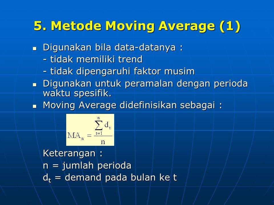5. Metode Moving Average (1) Digunakan bila data-datanya : Digunakan bila data-datanya : - tidak memiliki trend - tidak dipengaruhi faktor musim Digun
