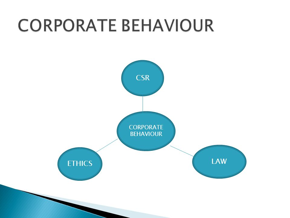  Corporate behaviour is an important concept because it has to be ethical, legal, and responsible behaviour for organizations, stakeholders and society.