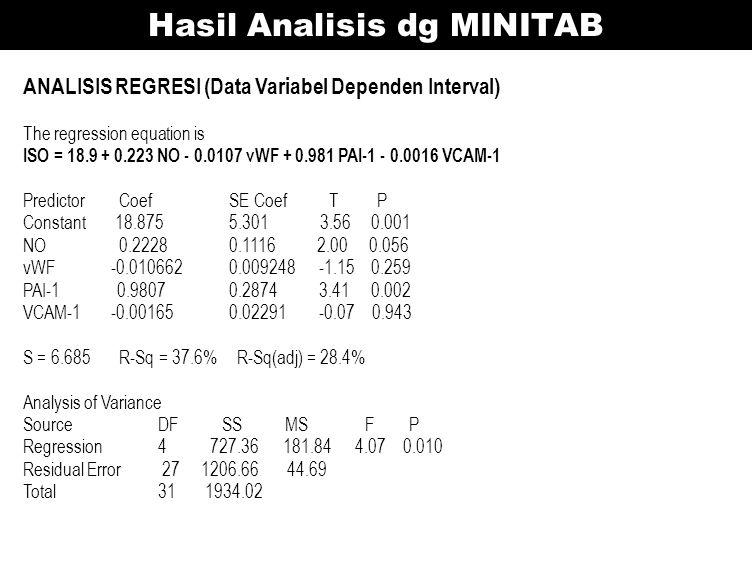 HASIL PENELITIAN : Interpretasi Y(Hasil) = 18.9 + 0.223 X1 - 0.0107 X2 + 0.981 X3 - 0.0016 X4 Eksplanasi : X1 & X3 berpengaruh positif, bila keduanya