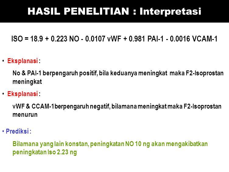 Hasil Analisis dg MINITAB ANALISIS REGRESI (Data Variabel Dependen Interval) The regression equation is ISO = 18.9 + 0.223 NO - 0.0107 vWF + 0.981 PAI