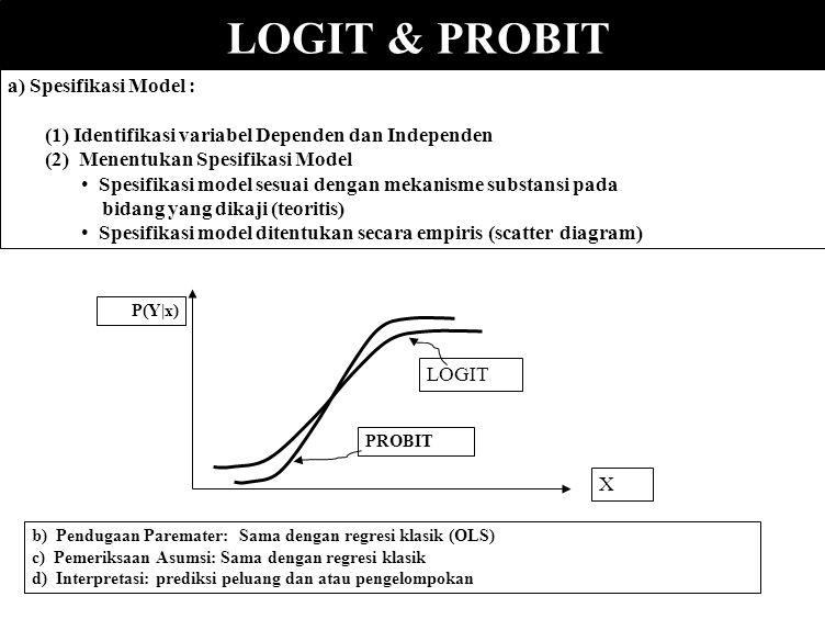 KEGUNAAN Penjelasan (explanation) terhadap fenomena yang dipelajari atau permasalahan yang diteliti. Prediksi PELUANG suatu kejadian (dispesifikasikan