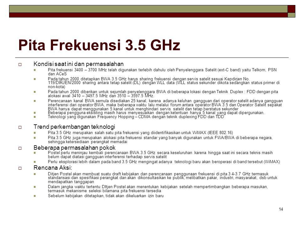 14 Pita Frekuensi 3.5 GHz  Kondisi saat ini dan permasalahan Pita frekuensi 3400 – 3700 MHz telah digunakan terlebih dahulu oleh Penyelenggara Satelit (ext-C band) yaitu Telkom, PSN dan ACeS Pada tahun 2000 ditetapkan BWA 3.5 GHz harus sharing frekuensi dengan servis satelit sesuai Kepdirjen No.