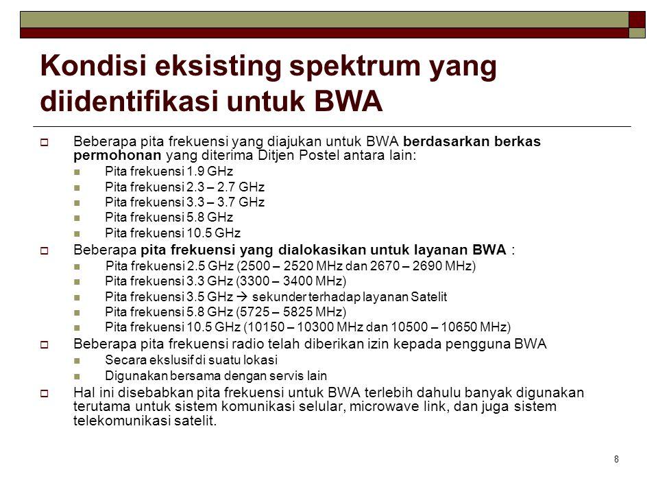 8 Kondisi eksisting spektrum yang diidentifikasi untuk BWA  Beberapa pita frekuensi yang diajukan untuk BWA berdasarkan berkas permohonan yang diterima Ditjen Postel antara lain: Pita frekuensi 1.9 GHz Pita frekuensi 2.3 – 2.7 GHz Pita frekuensi 3.3 – 3.7 GHz Pita frekuensi 5.8 GHz Pita frekuensi 10.5 GHz  Beberapa pita frekuensi yang dialokasikan untuk layanan BWA : Pita frekuensi 2.5 GHz (2500 – 2520 MHz dan 2670 – 2690 MHz) Pita frekuensi 3.3 GHz (3300 – 3400 MHz) Pita frekuensi 3.5 GHz  sekunder terhadap layanan Satelit Pita frekuensi 5.8 GHz (5725 – 5825 MHz) Pita frekuensi 10.5 GHz (10150 – 10300 MHz dan 10500 – 10650 MHz)  Beberapa pita frekuensi radio telah diberikan izin kepada pengguna BWA Secara ekslusif di suatu lokasi Digunakan bersama dengan servis lain  Hal ini disebabkan pita frekuensi untuk BWA terlebih dahulu banyak digunakan terutama untuk sistem komunikasi selular, microwave link, dan juga sistem telekomunikasi satelit.