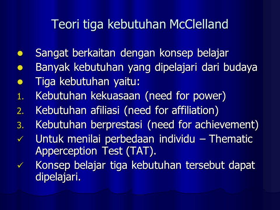 Teori tiga kebutuhan McClelland Sangat berkaitan dengan konsep belajar Sangat berkaitan dengan konsep belajar Banyak kebutuhan yang dipelajari dari bu