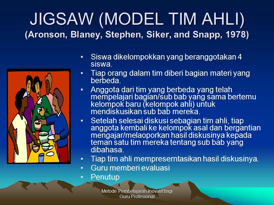 Metode Pembelajaran Inovatif bagi Guru Profesional JIGSAW (MODEL TIM AHLI) (Aronson, Blaney, Stephen, Siker, and Snapp, 1978) Siswa dikelompokkan yang