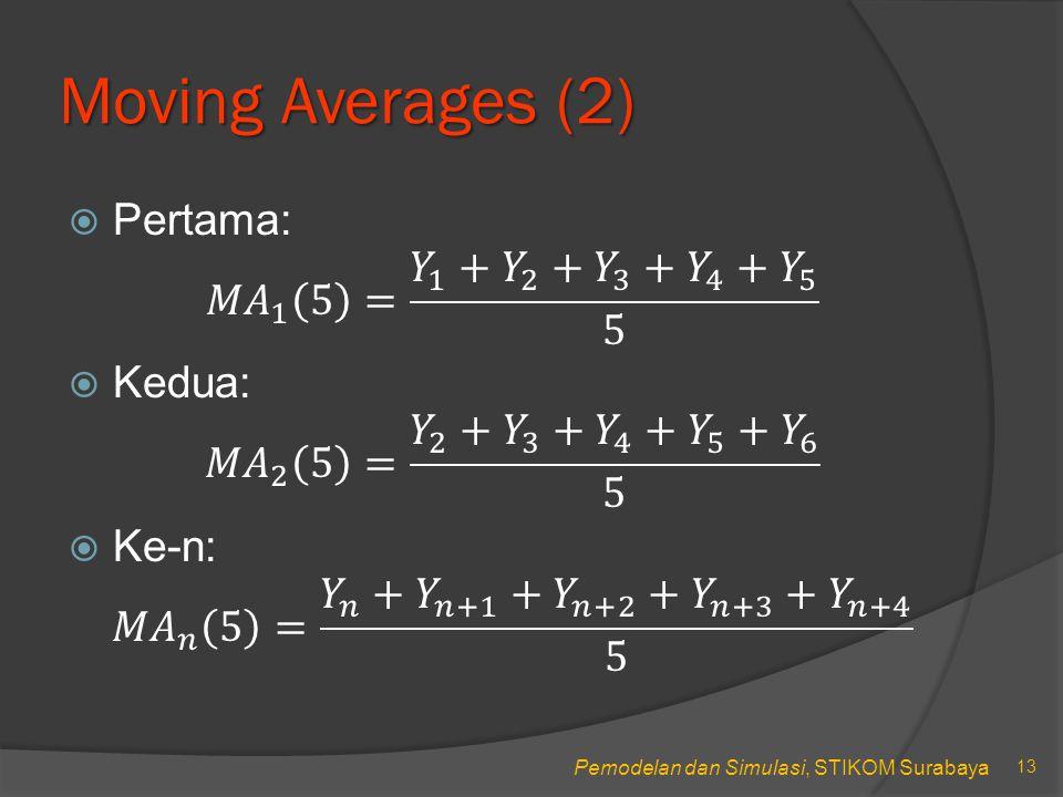 Pemodelan dan Simulasi, STIKOM Surabaya Moving Averages (2) 13