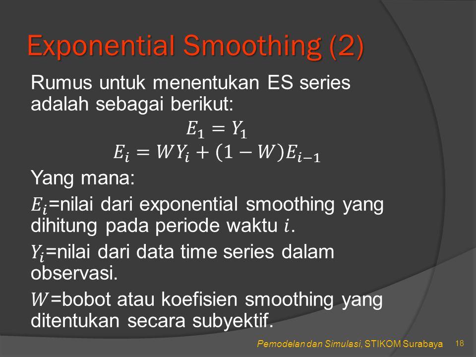 Pemodelan dan Simulasi, STIKOM Surabaya Exponential Smoothing (3)  Seperti terlihat pada rumus, ES pada dasarnya merupakan exponentially weighted moving averages.