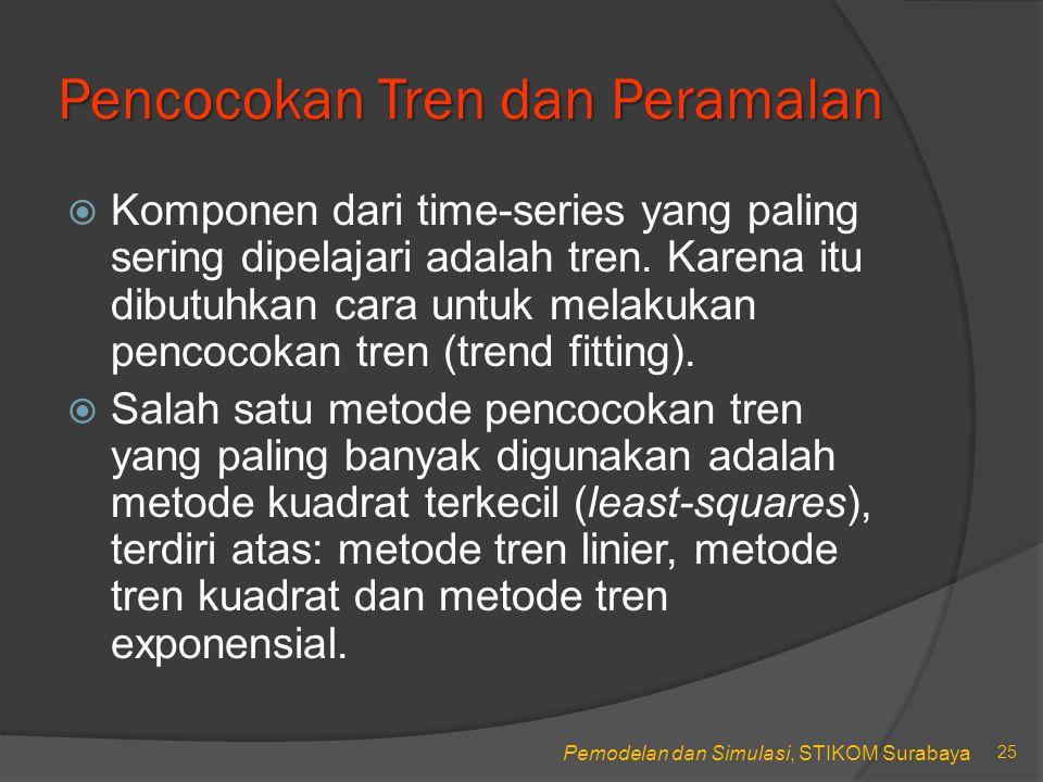 Pemodelan dan Simulasi, STIKOM Surabaya Pencocokan Tren dan Peramalan  Komponen dari time-series yang paling sering dipelajari adalah tren.