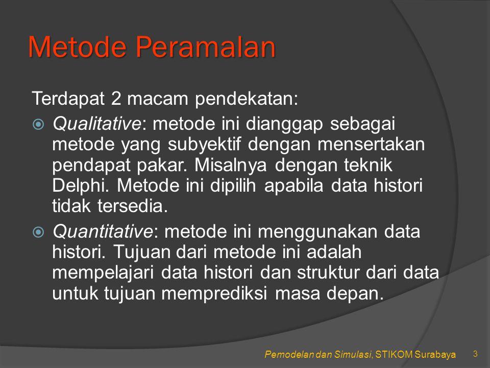 Pemodelan dan Simulasi, STIKOM Surabaya Metode Peramalan Quantitative Metode peramalan quantitative dapat dibagi lagi menjadi beberapa sub-bagian, yaitu:  Metode peramalan time-series: metode peramalan yang sepenuhnya menggunakan data histori masa lalu dan sekarang.