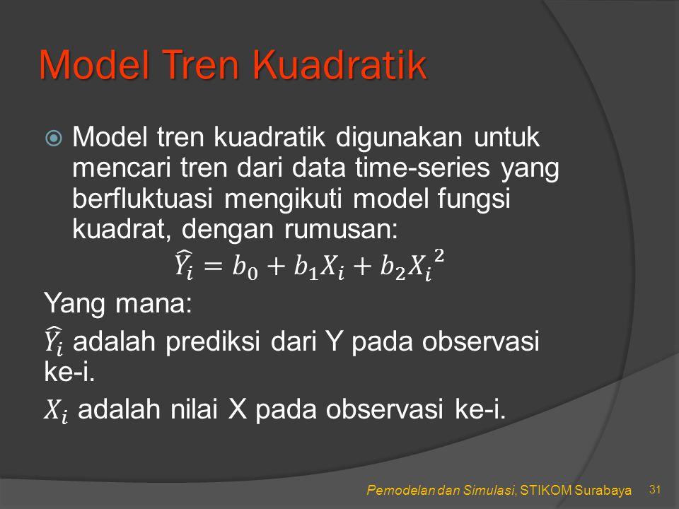 Pemodelan dan Simulasi, STIKOM Surabaya Model Tren Kuadratik (2) 32