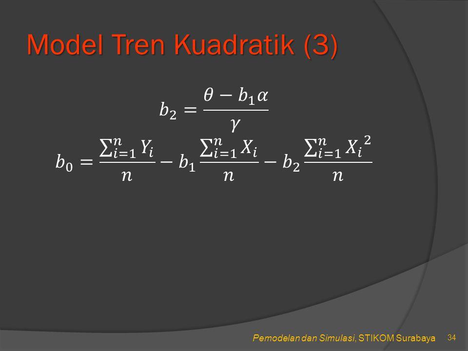 Pemodelan dan Simulasi, STIKOM Surabaya Model Tren Kuadratik (3) 34