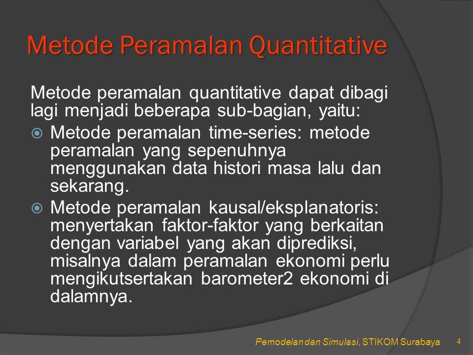 Pemodelan dan Simulasi, STIKOM Surabaya Pola Data pada model Time-Series 5 Sumber: Metode dan Aplikasi peramalan, Makridakis, S.