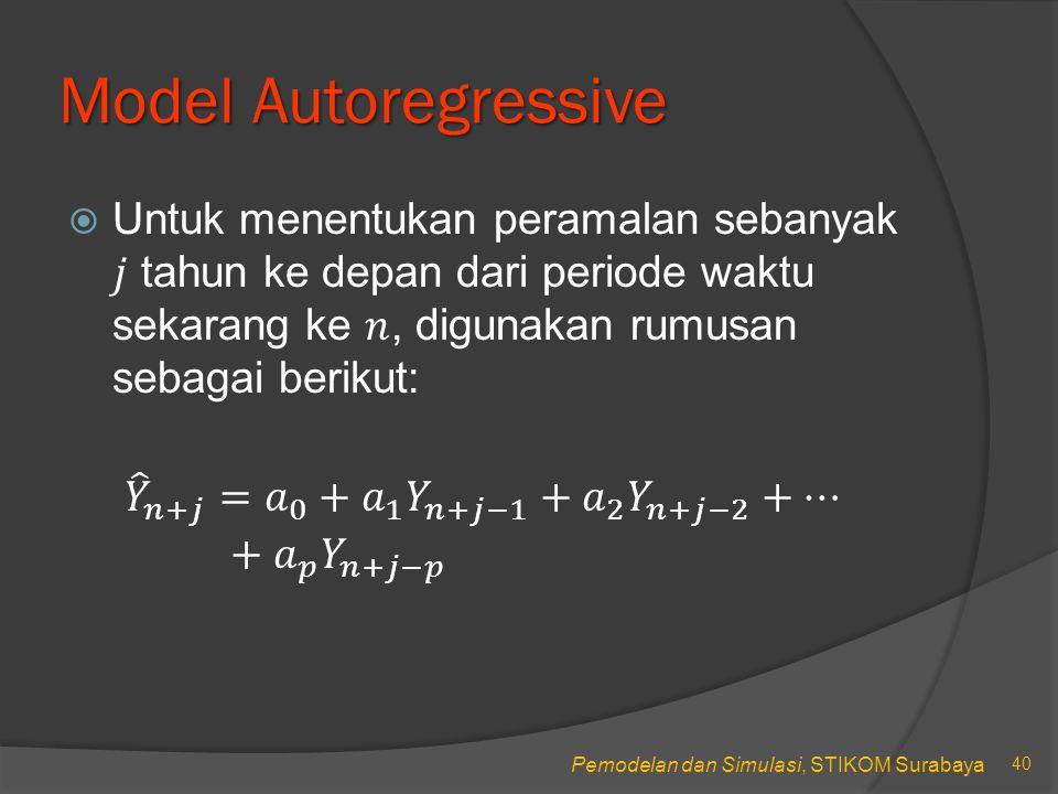 Pemodelan dan Simulasi, STIKOM Surabaya Model Autoregressive 40