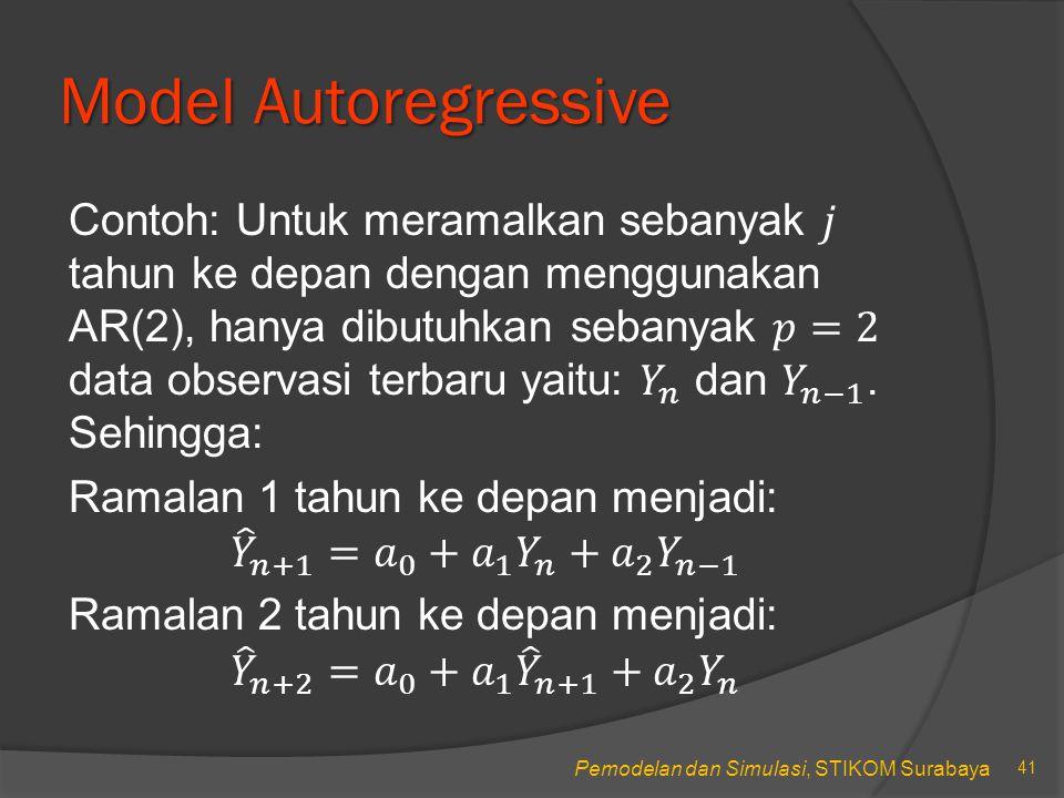 Pemodelan dan Simulasi, STIKOM Surabaya Beberapa Metode Perhitungan Kesalahan 42