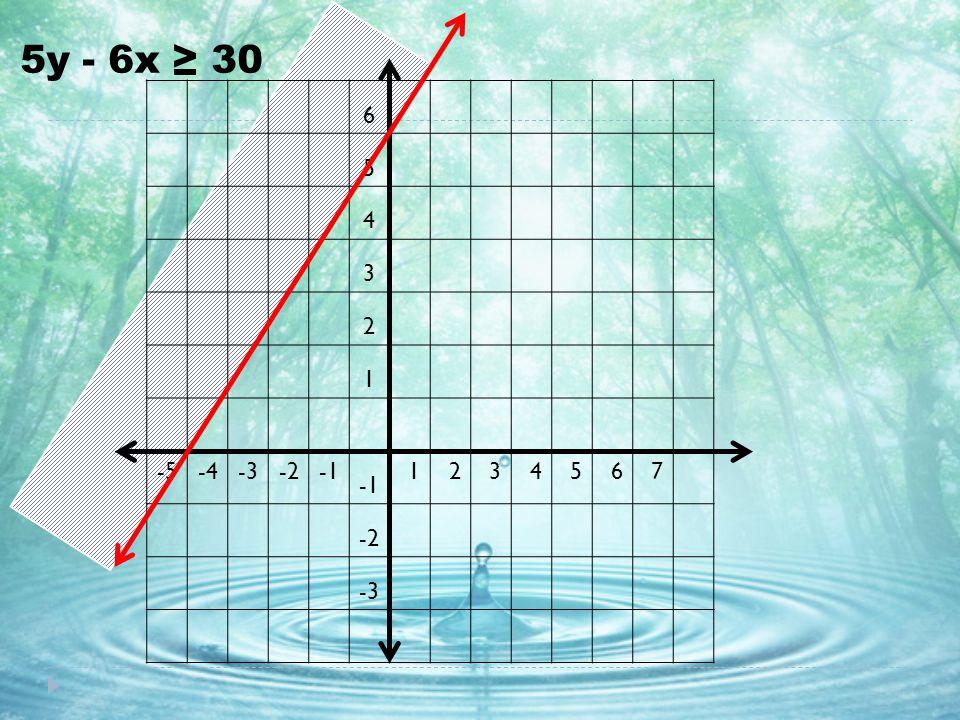 5y - 6x ≥ 30 6 5 4 3 2 1 -5-4-3-2 1234567 -2 -3