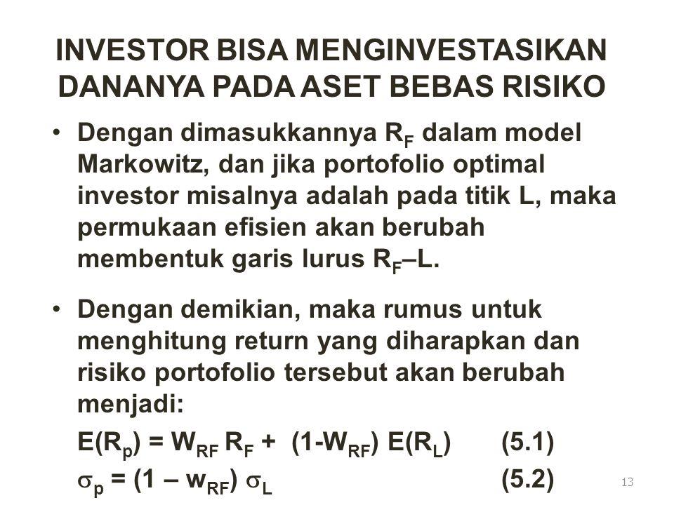 INVESTOR BISA MENGINVESTASIKAN DANANYA PADA ASET BEBAS RISIKO Dengan dimasukkannya R F dalam model Markowitz, dan jika portofolio optimal investor mis