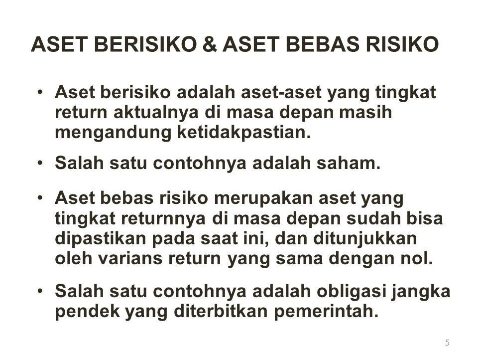 ASET BERISIKO & ASET BEBAS RISIKO Aset berisiko adalah aset-aset yang tingkat return aktualnya di masa depan masih mengandung ketidakpastian. Salah sa