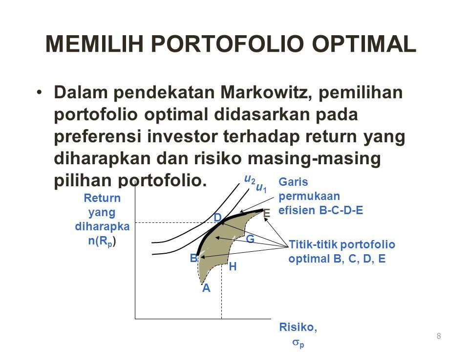 MEMILIH PORTOFOLIO OPTIMAL Dalam pendekatan Markowitz, pemilihan portofolio optimal didasarkan pada preferensi investor terhadap return yang diharapka