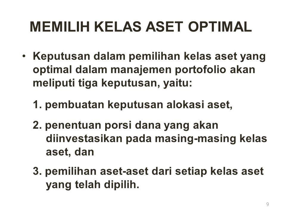MEMILIH KELAS ASET OPTIMAL Keputusan dalam pemilihan kelas aset yang optimal dalam manajemen portofolio akan meliputi tiga keputusan, yaitu: 1. pembua