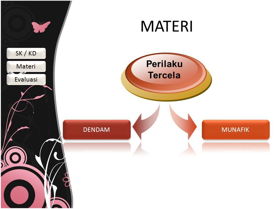 SK / KD Materi Evaluasi SK / KD