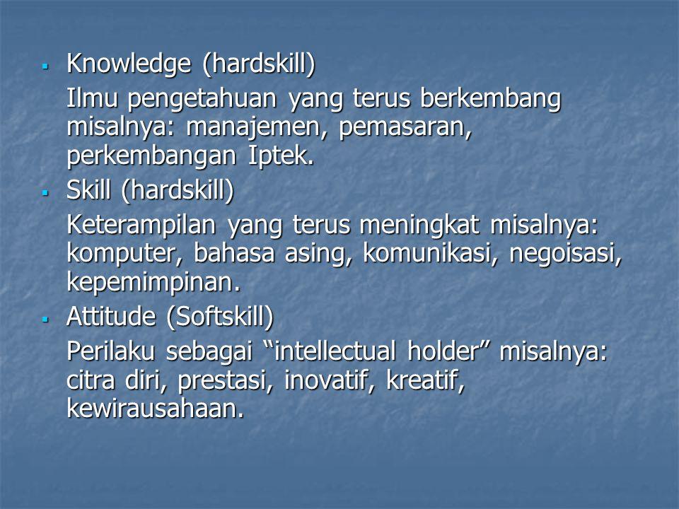  Knowledge (hardskill) Ilmu pengetahuan yang terus berkembang misalnya: manajemen, pemasaran, perkembangan Iptek.