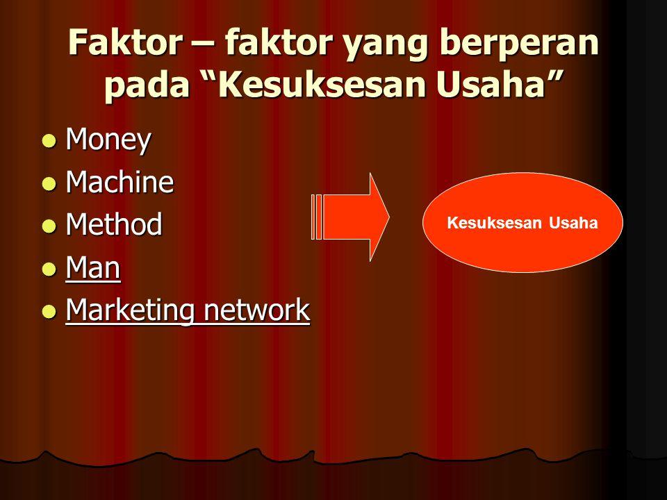 Faktor – faktor yang berperan pada Kesuksesan Usaha Money Money Machine Machine Method Method Man Man Marketing network Marketing network Kesuksesan Usaha