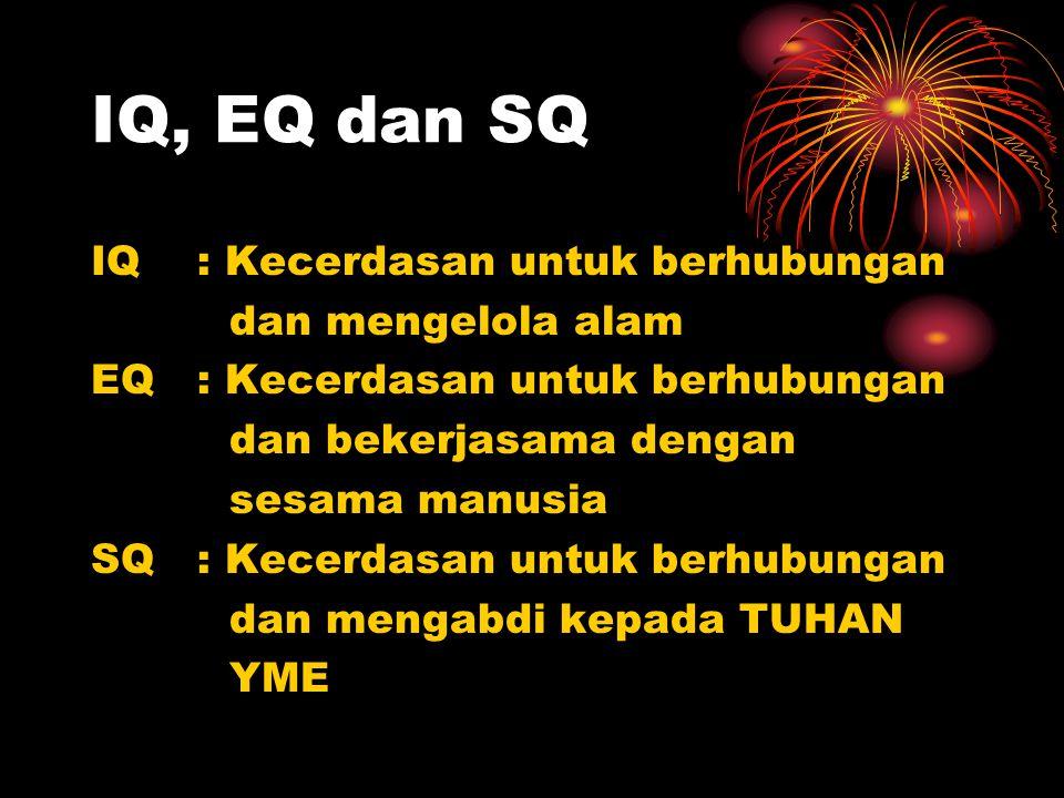 IQ, EQ dan SQ IQ: Kecerdasan untuk berhubungan dan mengelola alam EQ: Kecerdasan untuk berhubungan dan bekerjasama dengan sesama manusia SQ: Kecerdasa